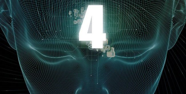 число характера четверка